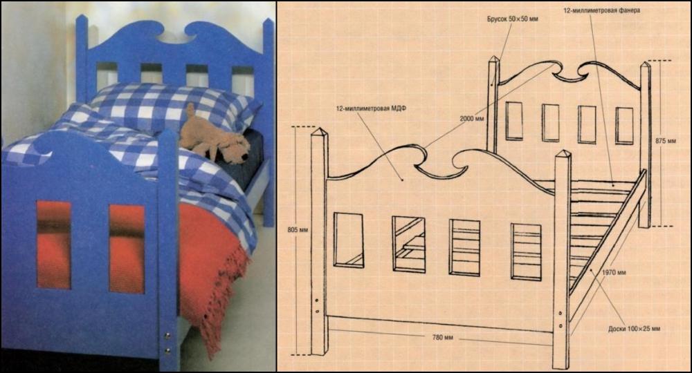 Детские кроватки своими руками из фанеры фото 88