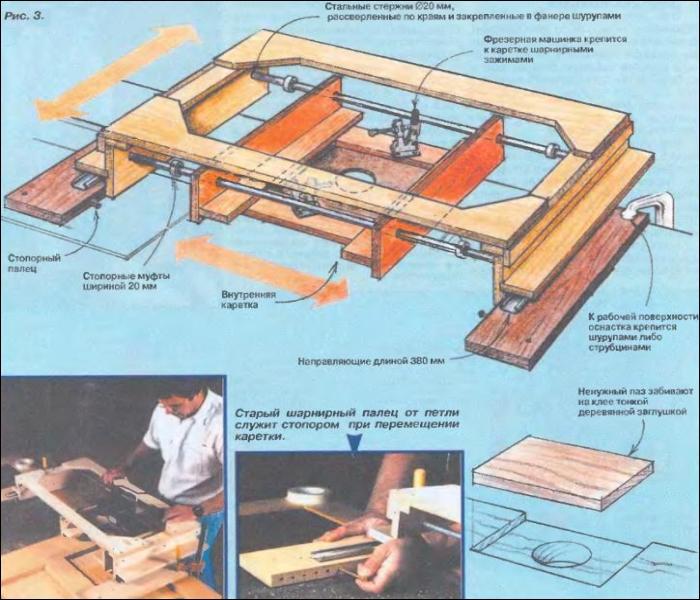Схема отопления электрокотлом в частном доме своими руками