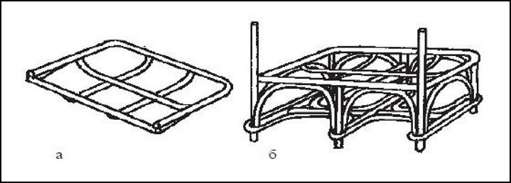 Схема каркаса дивана