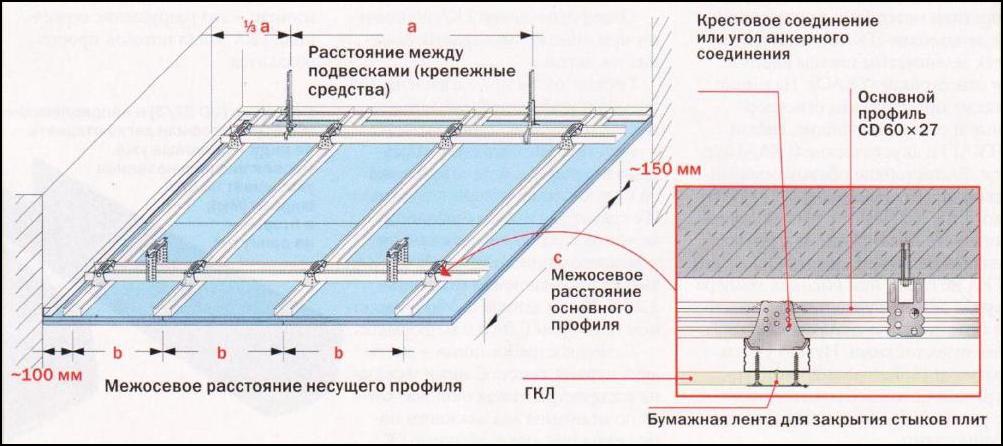 Схема / конструкция подвесного
