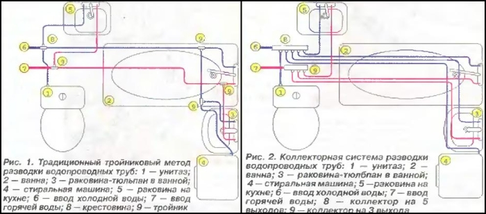 """,""domikdom.ru"