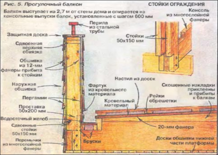 Интересное решение дома на консолях. пример строительства.