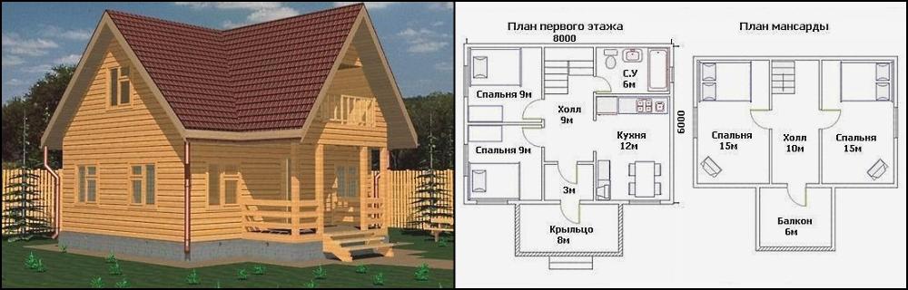 Проекты домов в схеме