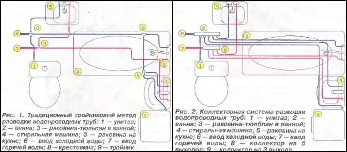 Водопровод план схема